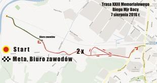 trasa biegu